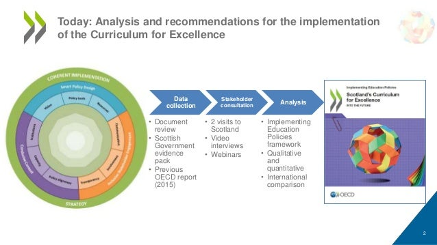 Scotland's Curriculum for Excellence: Into the future Slide 2