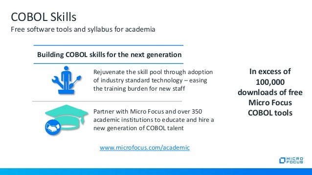 COBOL - Product Strategy and Roadmap