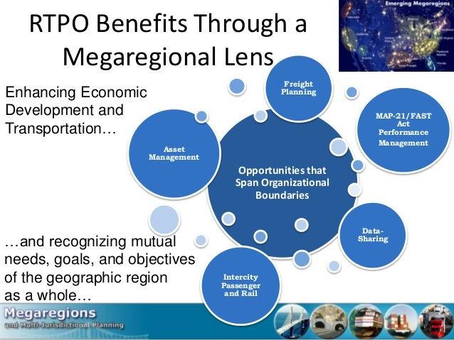 Map 21 Act.Rtpo Roles In Megaregion And Multi Jurisdictional Planning
