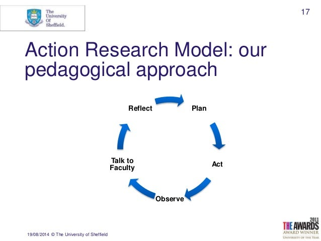 strategic proposal for an embedded information literacy curriculum
