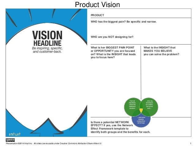 1Presentation ©2014 Intuit Inc. All slides are reusable under Creative Commons Attribution Share-Alike 4.0. Product Vision...