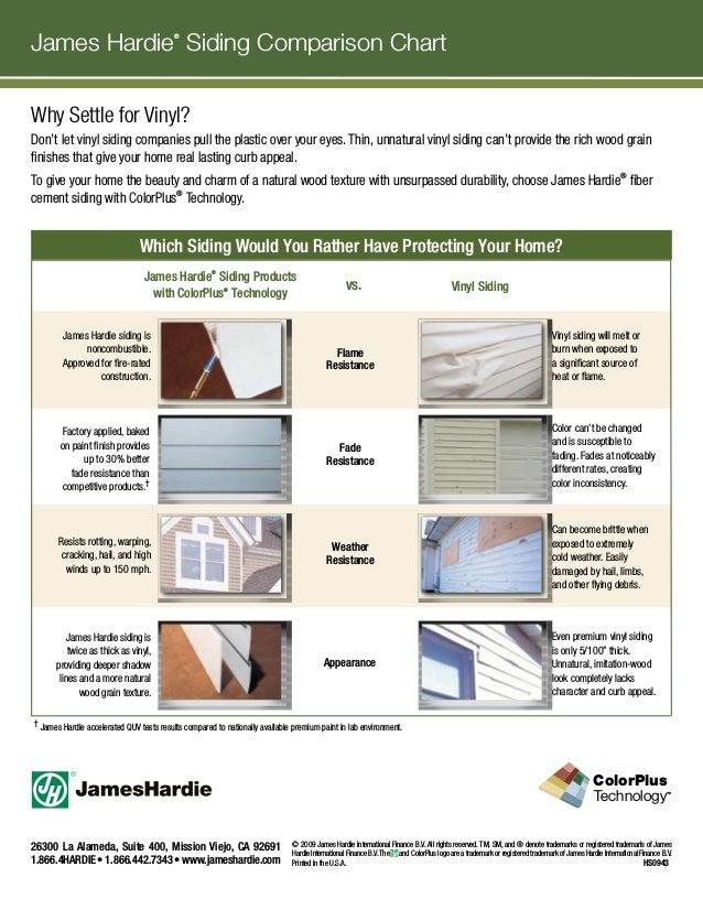 Scottish Home Improvement Denver James Hardie Siding Brochure