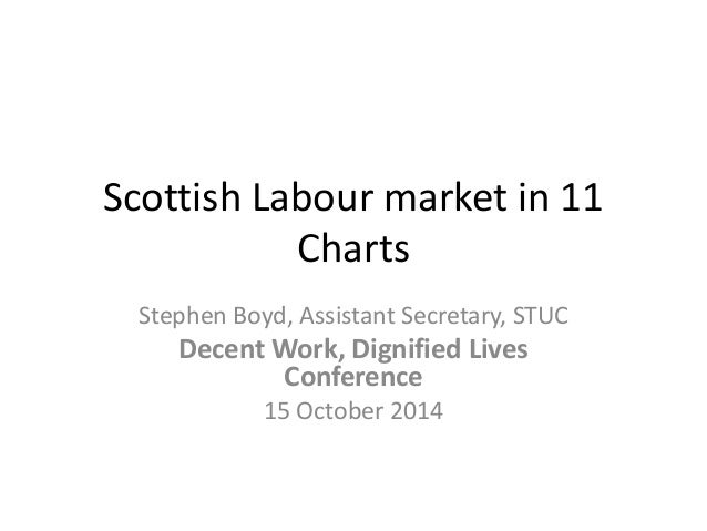 Scottish Labour market in 11  Charts  Stephen Boyd, Assistant Secretary, STUC  Decent Work, Dignified Lives  Conference  1...