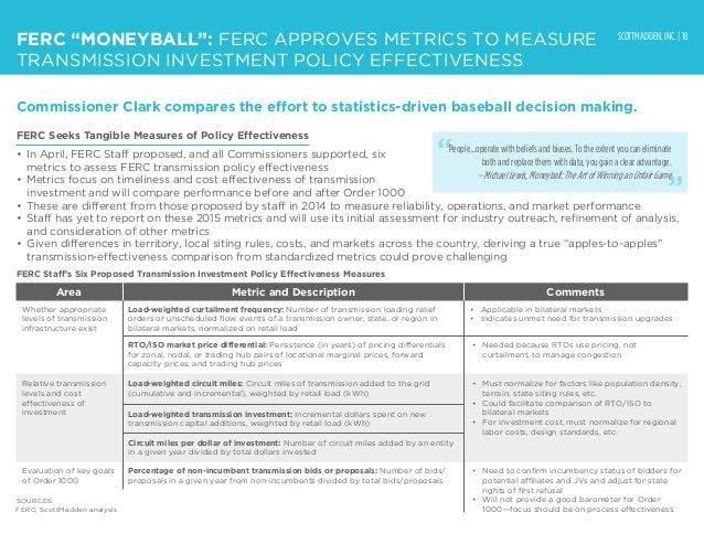 "SCOTTMADDEN, INC. | 18 FERC ""MONEYBALL"": FERC APPROVES METRICS TO MEASURE TRANSMISSION INVESTMENT POLICY EFFECTIVENESS Com..."