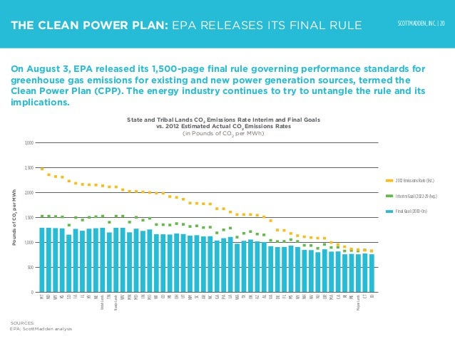 SCOTTMADDEN, INC. | 20 THE CLEAN POWER PLAN: EPA RELEASES ITS FINAL RULE On August 3, EPA released its 1,500-page final ru...
