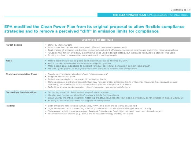 SCOTTMADDEN, INC. | 22 THE CLEAN POWER PLAN: EPA RELEASES ITS FINAL RULE Target Setting Goals • State-by-state targets •...