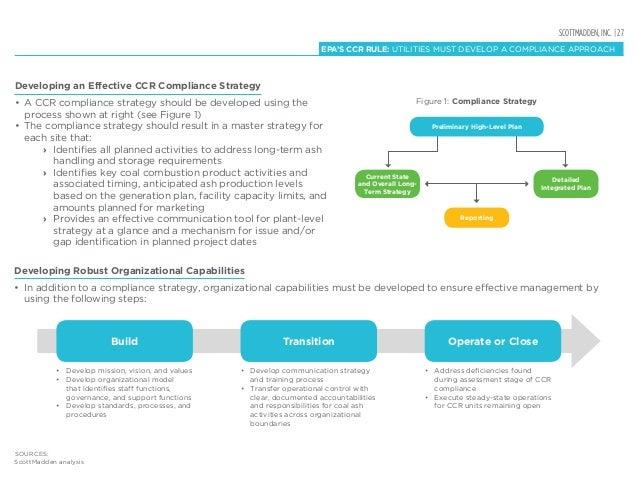 SCOTTMADDEN, INC. | 27 EPA'S CCR RULE: UTILITIES MUST DEVELOP A COMPLIANCE APPROACH Developing an Effective CCR Compliance...