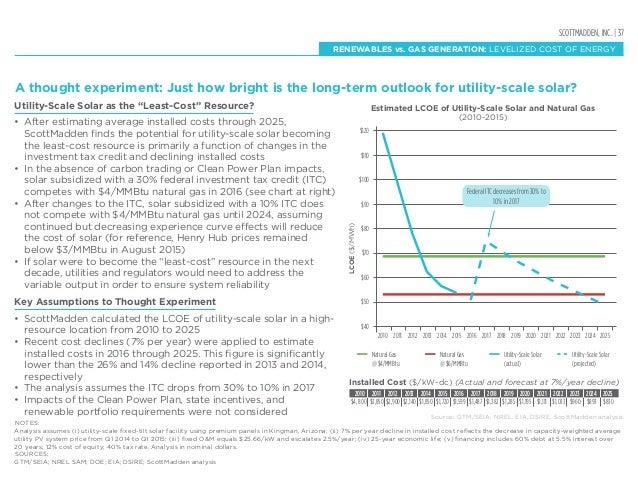 SCOTTMADDEN, INC. | 37 RENEWABLES vs. GAS GENERATION: LEVELIZED COST OF ENERGY NOTES: Analysis assumes (i) utility-scale f...