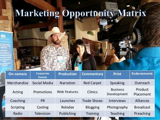 On-camera Corporate Events Production Commentary Print Endorsements Merchandise Social Media Narration Red Carpet Speaking...