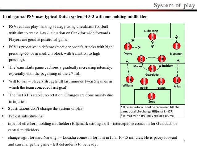 Scout report: PSV (jan-feb 15) Slide 2