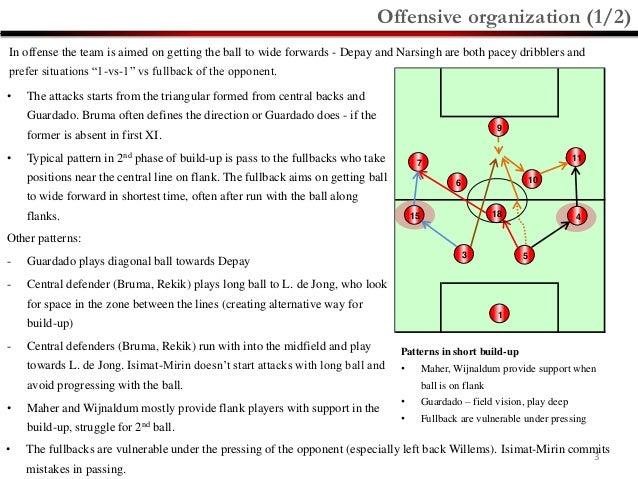Scout report: PSV (jan-feb 15) Slide 3