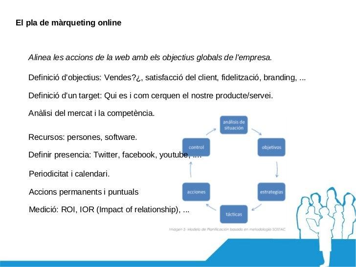 El pla de màrqueting online Alinea les accions de la web amb els objectius globals de l'empresa. Definició d'objectius: Ve...