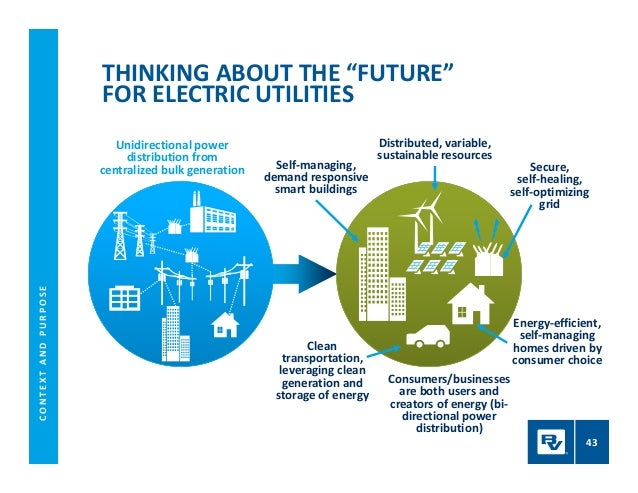 Disruptive technologies and the future of the utility ...