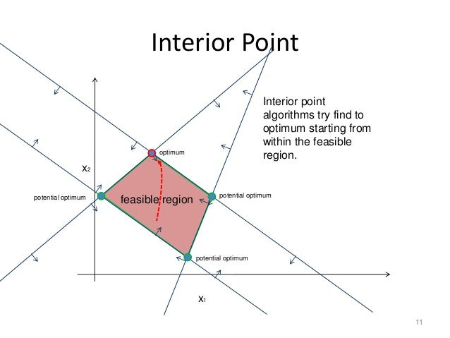 Interior Point ...