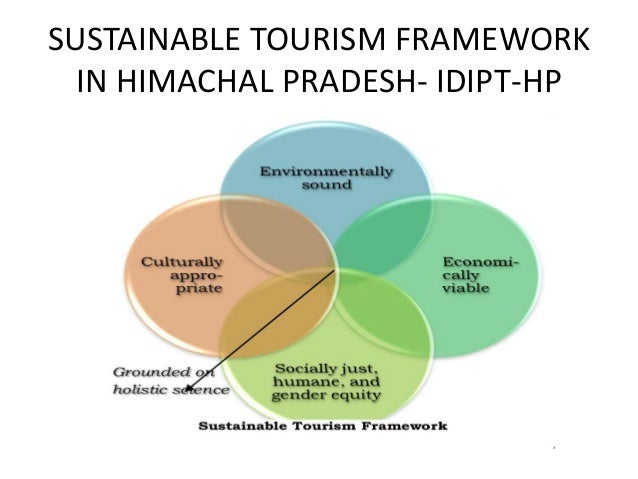 sustainable development conceptual framework in tourism Develop a conceptual framework for globalization and how  multidisciplinary literature on globalization and sustainable development reveals a lack of a.