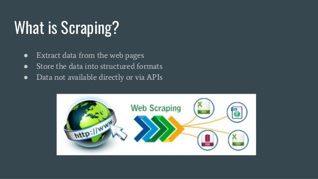 Tutorial on Web Scraping in Python