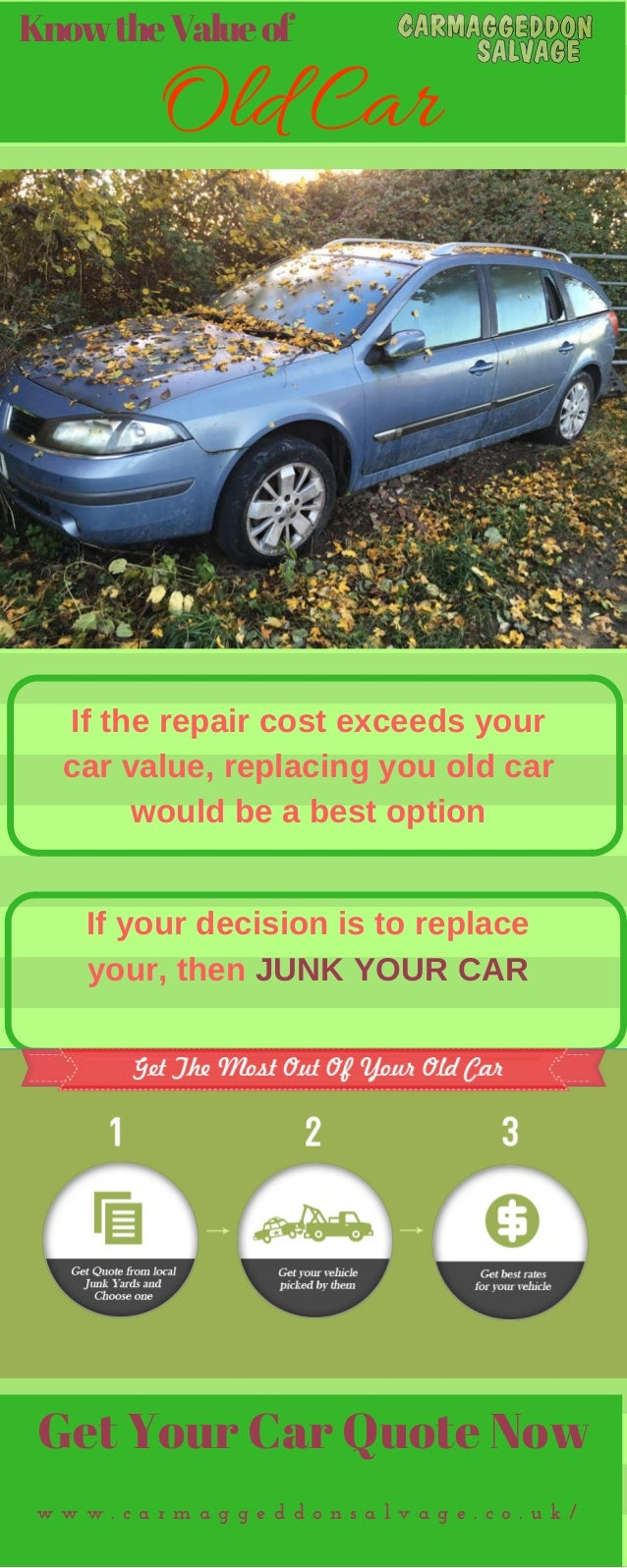 How to Scrap my old car for best price