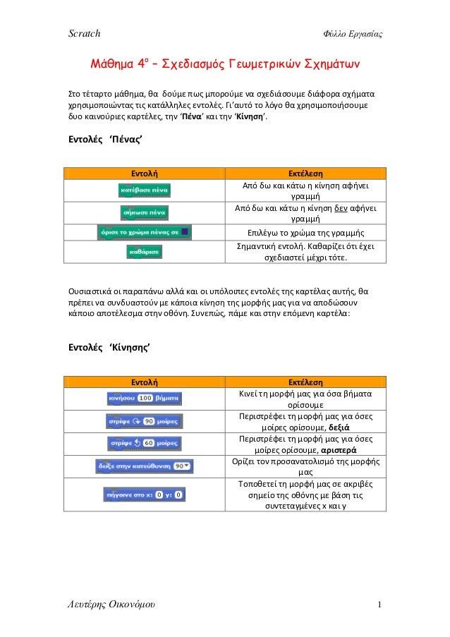 Scratch Φύλλο Εργασίας  Μάθημα 4ο – Σχεδιασμός Γεωμετρικών Σχημάτων  Στο τέταρτο μάθημα, θα δούμε πως μπορούμε να σχεδιάσο...