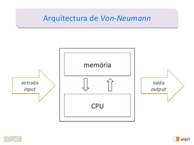 ! Arquitectura  de  Von-‐Neumann   memória   CPU   entrada   input   saída   output