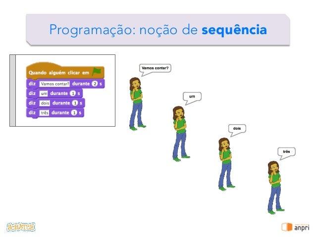 ! Programação: noção de sequência