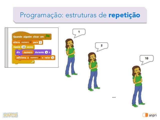 ! Programação: estruturas de repetição …