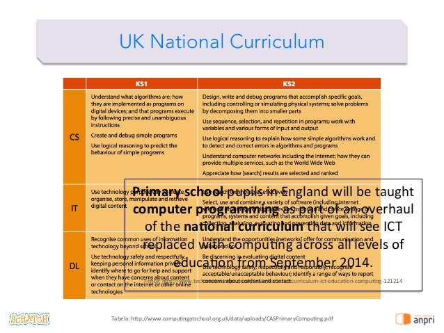 ! UK National Curriculum Tabela:  h)p://www.compu2ngatschool.org.uk/data/uploads/CASPrimaryCompu2ng.pdf   Primary  s...