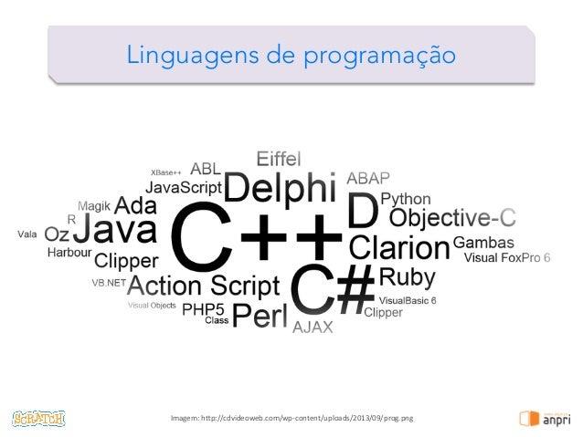 ! Imagem:  h)p://cdvideoweb.com/wp-‐content/uploads/2013/09/prog.png   Linguagens de programação