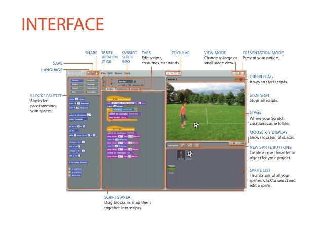 INTERFACE SHARE SPRITE SAVE  CURRENT ROTATION SPRITE STYLE INFO  TOOLBAR TABS Edit scripts, costumes, or sounds.  VIEW MOD...