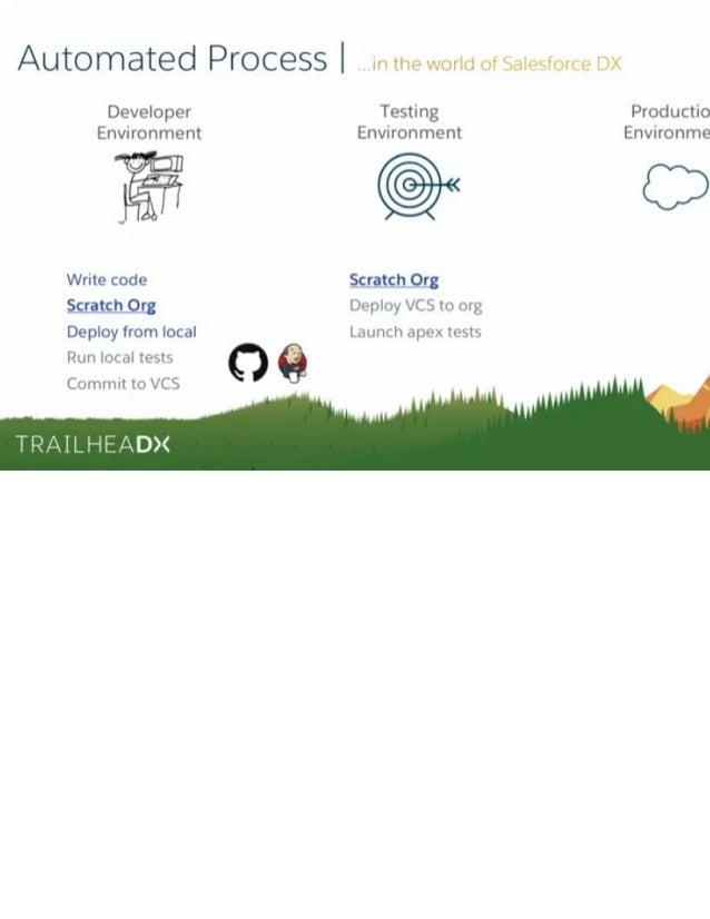 Scratch org