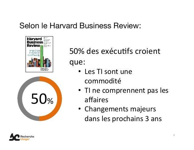 Communiquer la valeur d'affaire des TI Slide 3