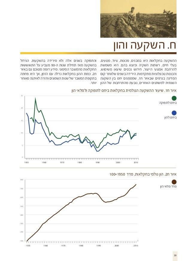 ח. השקעה והון והתפוקה בשנים אלה ולא מירידה בהשקעות. הגידול בהשקעה מאז תחילת שנות ה-09 מצביע על התאוששות החקלאות מהמ...