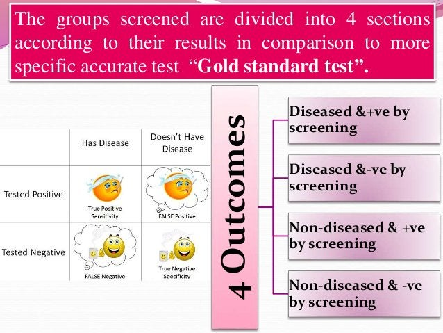 • % of truly -ve cases detected from all -ve individuals diagnosed by screening test • % of truly +ve cases detected from ...