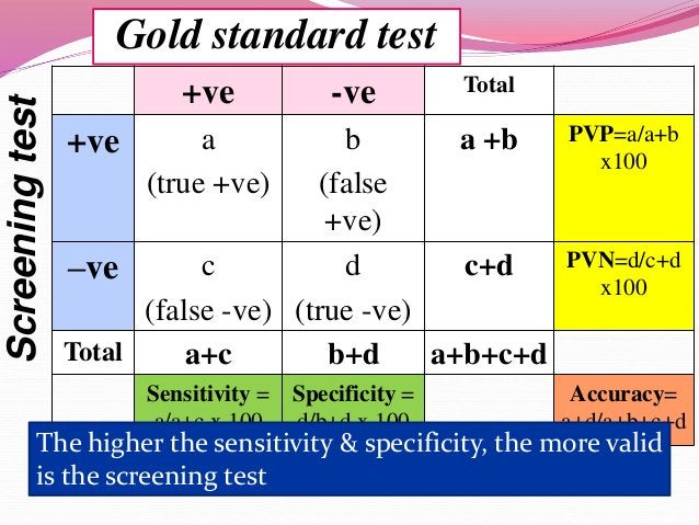 Choosing a screening test is not easy, it need trial of many tests for diagnosis and that which gives the highest sensitiv...