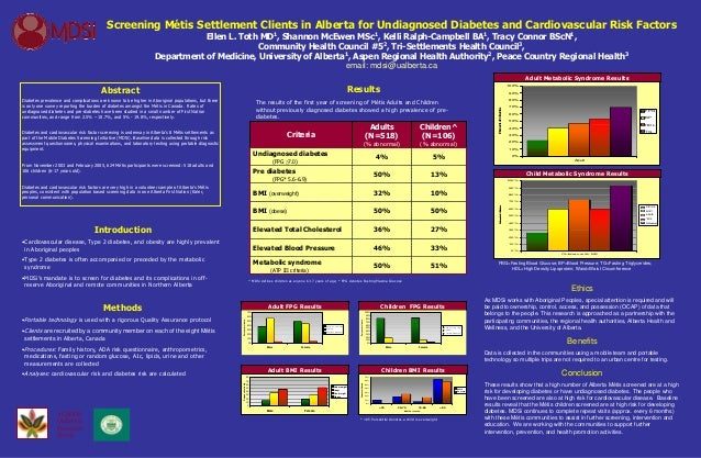 Screening Métis Settlement Clients in Alberta for Undiagnosed Diabetes and Cardiovascular Risk FactorsEllen L. Toth MD1, S...