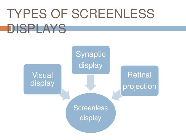 Types Of Exhibition Displays : Screenless displays visualimage retinaldisplay