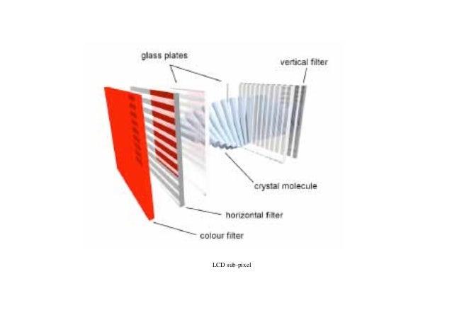 DMD Digital Micromirror device