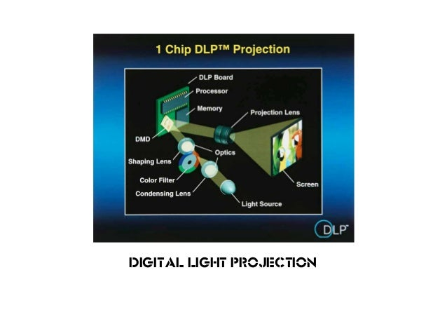 The resolution of each chroma component in a macroblock (Cr and Cb) is half that of the luminance (luma) compo- nent. Each...