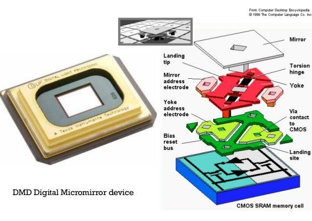 genealogy of screen technologies DLP trinitron mask cathode ray tube drum scanner wireleles photo half-tone photo printing...