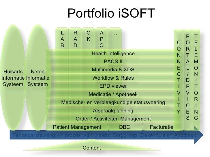 Portfolio iSOFT Ter ondersteuning v/h proces v/d Huisarts, Zorggroep, Ziekenhuis en Apotheek … A P O O K L A B R A D Patie...