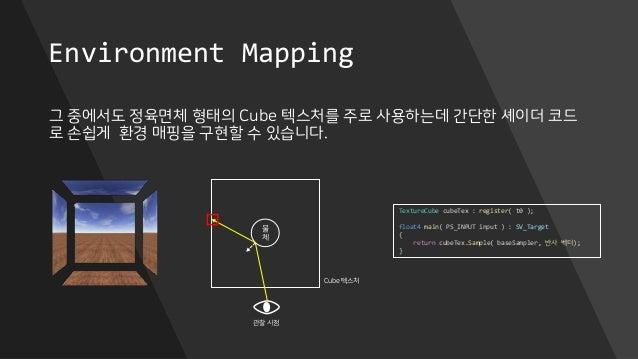 Environment Mapping 그 중에서도 정육면체 형태의 Cube 텍스처를 주로 사용하는데 간단한 셰이더 코드 로 손쉽게 환경 매핑을 구현할 수 있습니다. 물 체 Cube 텍스처 관찰 시점 TextureCube ...