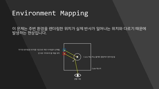 Environment Mapping 이 문제는 주변 환경을 렌더링한 위치가 실제 반사가 일어나는 위치와 다르기 때문에 발생하는 현상입니다. Cube 텍스처 관찰 시점 Cube 텍스처는 물체의 중앙에서 렌더링 됨 반사로 ...