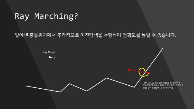 Ray Marching? 알아낸 충돌위치에서 추가적으로 이진탐색을 수행하여 정확도를 높일 수 있습니다. Ray Origin 이전 진행 길이의 절반 만큼을 반대로 이동 충돌했는지 여부에 따라 진행방향을 변경하고 진행 길이...