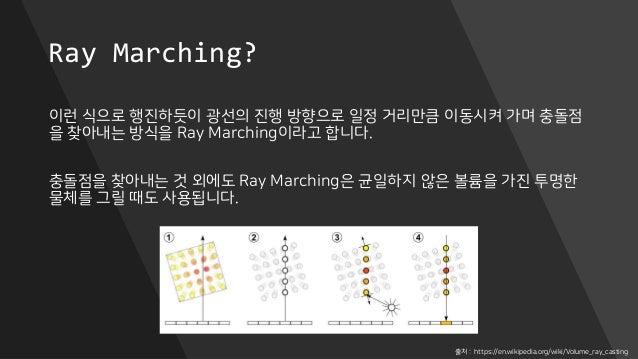 Ray Marching? 이런 식으로 행진하듯이 광선의 진행 방향으로 일정 거리만큼 이동시켜 가며 충돌점 을 찾아내는 방식을 Ray Marching이라고 합니다. 충돌점을 찾아내는 것 외에도 Ray Marching은 균...