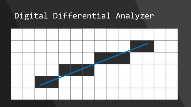 Digital Differential Analyzer