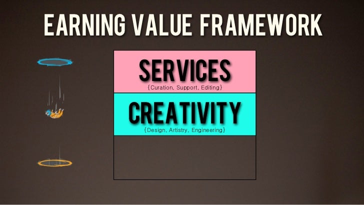 EARNING VALUE FRAMEWORK       Services         {Curation, Support, Editing}      Creativity        {Design, Artistry, Engi...