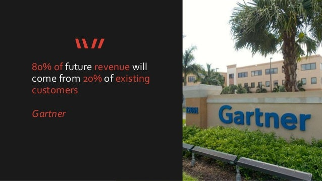 """80% of future revenue will come from 20% of existing customers Gartner """""""""""