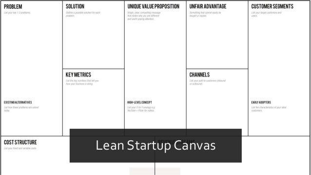 Lean Startup Canvas