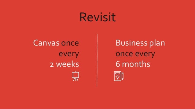 Revisit Canvas once every 2 weeks Business plan once every 6 months