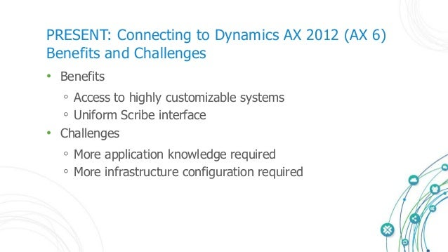 challenges of crm dynamics application