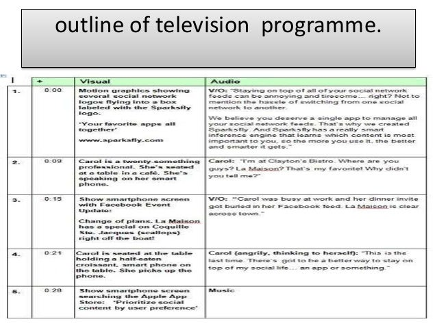 long essay on television